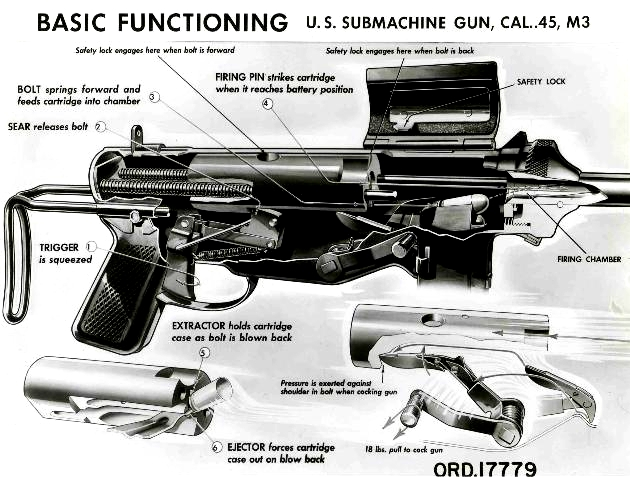 Basic_Function_M3_SMG_Illustration
