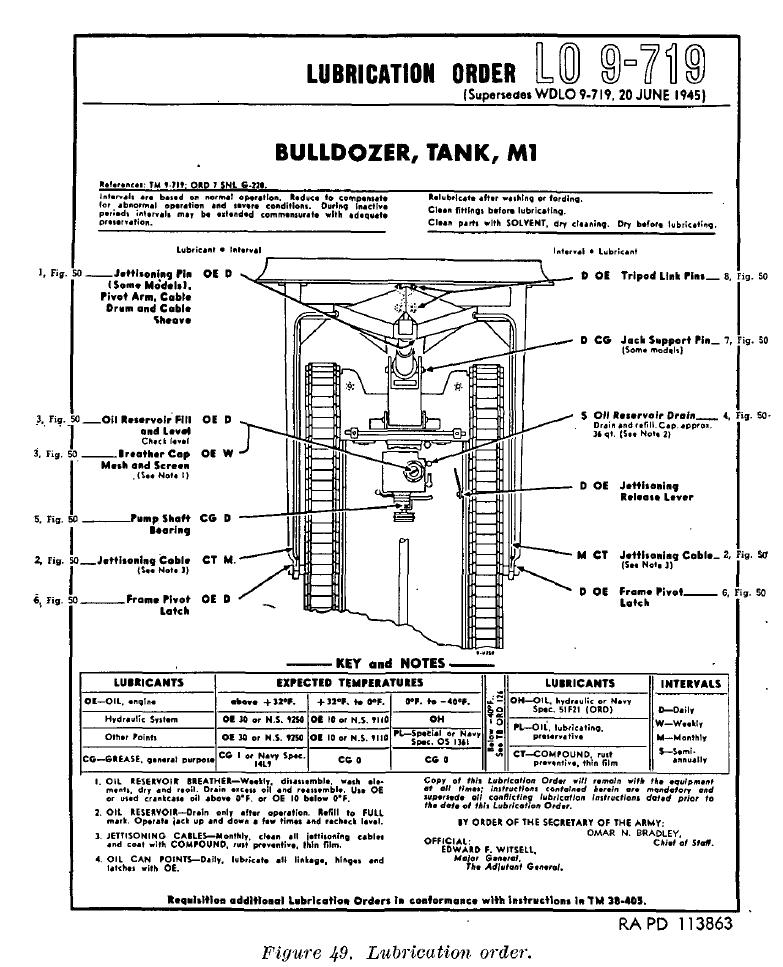 bulldozerpic from TM9-719 15
