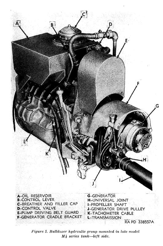 bulldozerpic from TM9-719 2