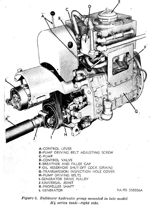 bulldozerpic from TM9-719 3