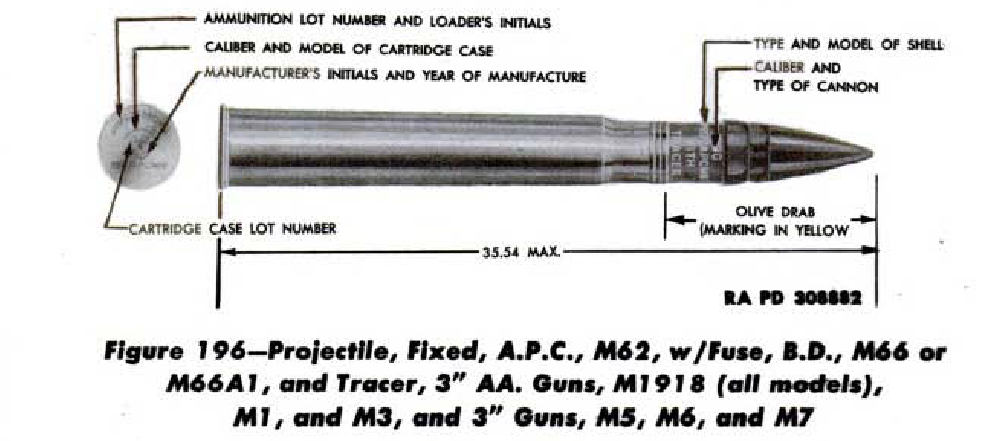3 Inch Gun M7 Information Page  | The Sherman Tank Site