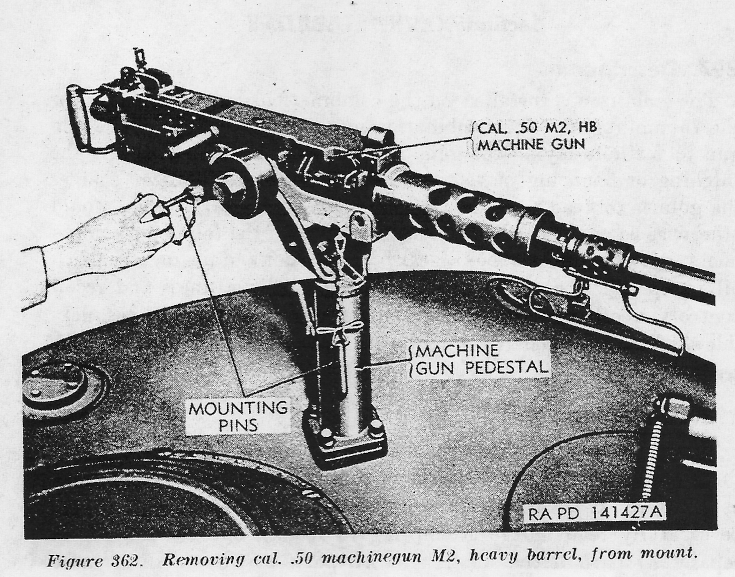 m4 sherman tank small arms page the machineguns and their mounts