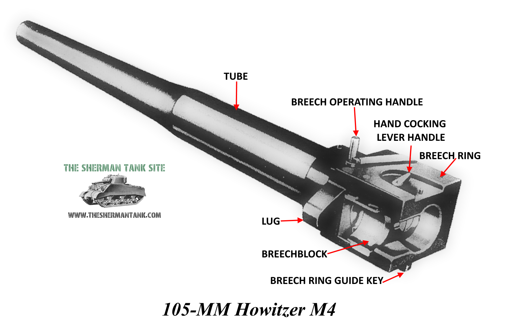 105 mm M4 Howitzer Information Page | The Sherman Tank Site