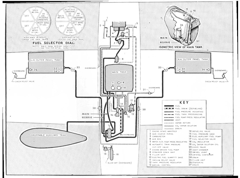 F4u-1-fuels.png