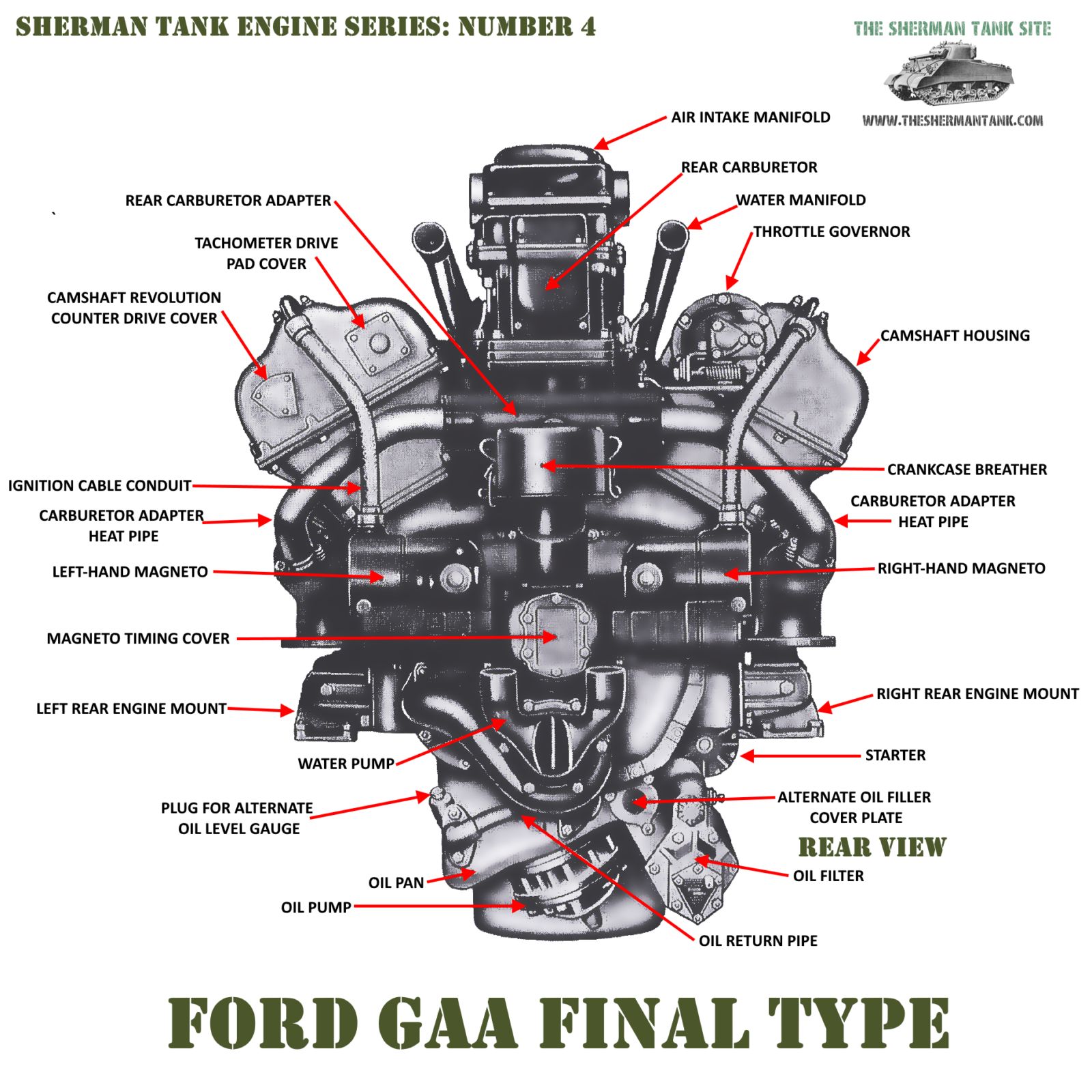the ford gaa data page more info and technical drawings and manual rh theshermantank com