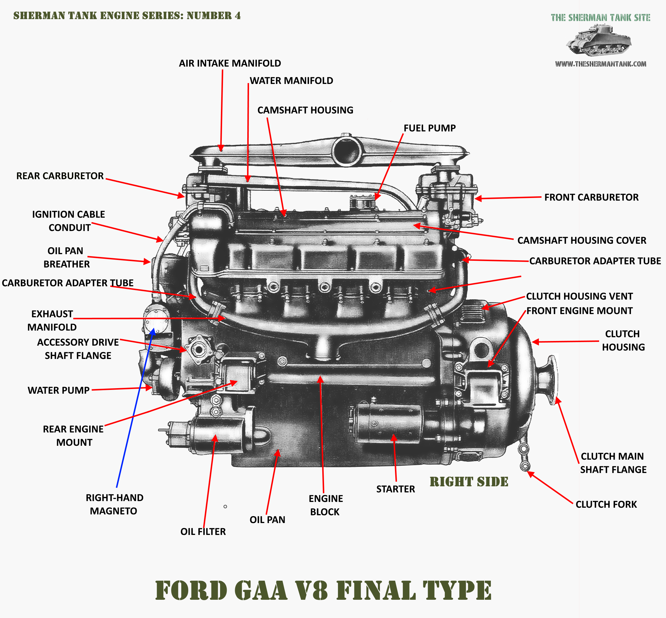 GAA-Right-side-late-improvedVV-Series-fo