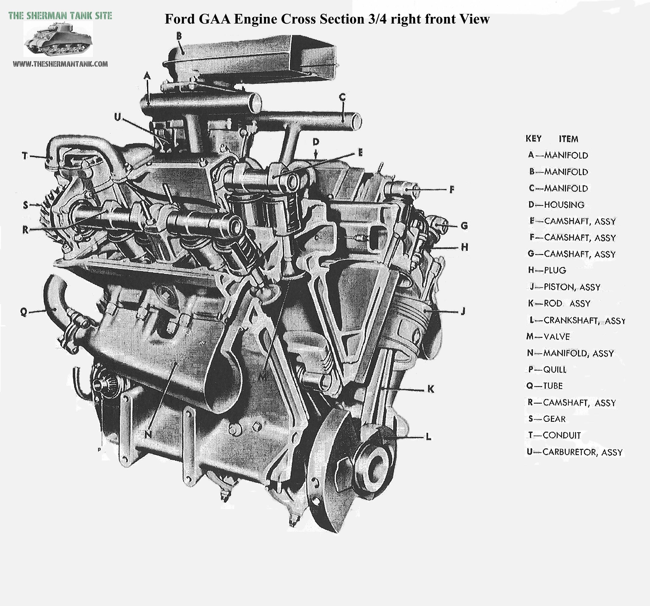 100 Characteristics Manual Motor Transport Usmc