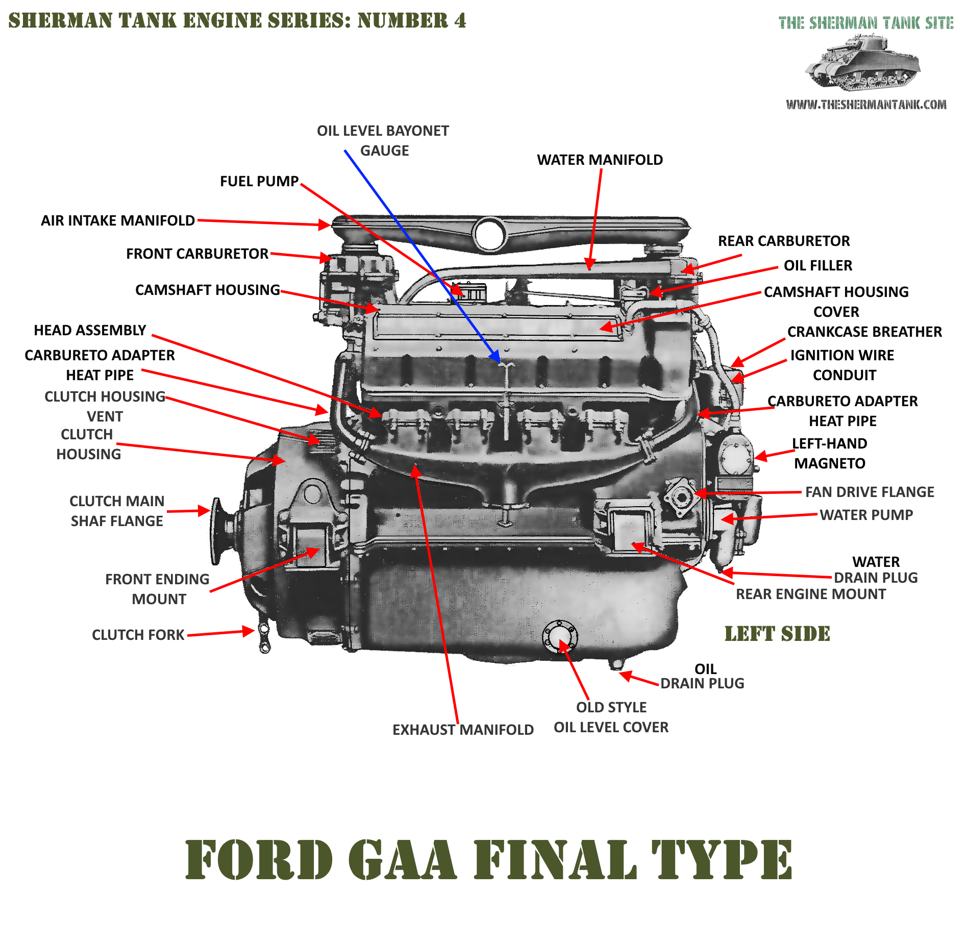 the ford gaa data page more info and technical drawings and manual Tiger Tank Diagram the gaa is really a much better motor for a tank in the shermans weight range than the r975 the tanks using this motor were not lend leased to the other