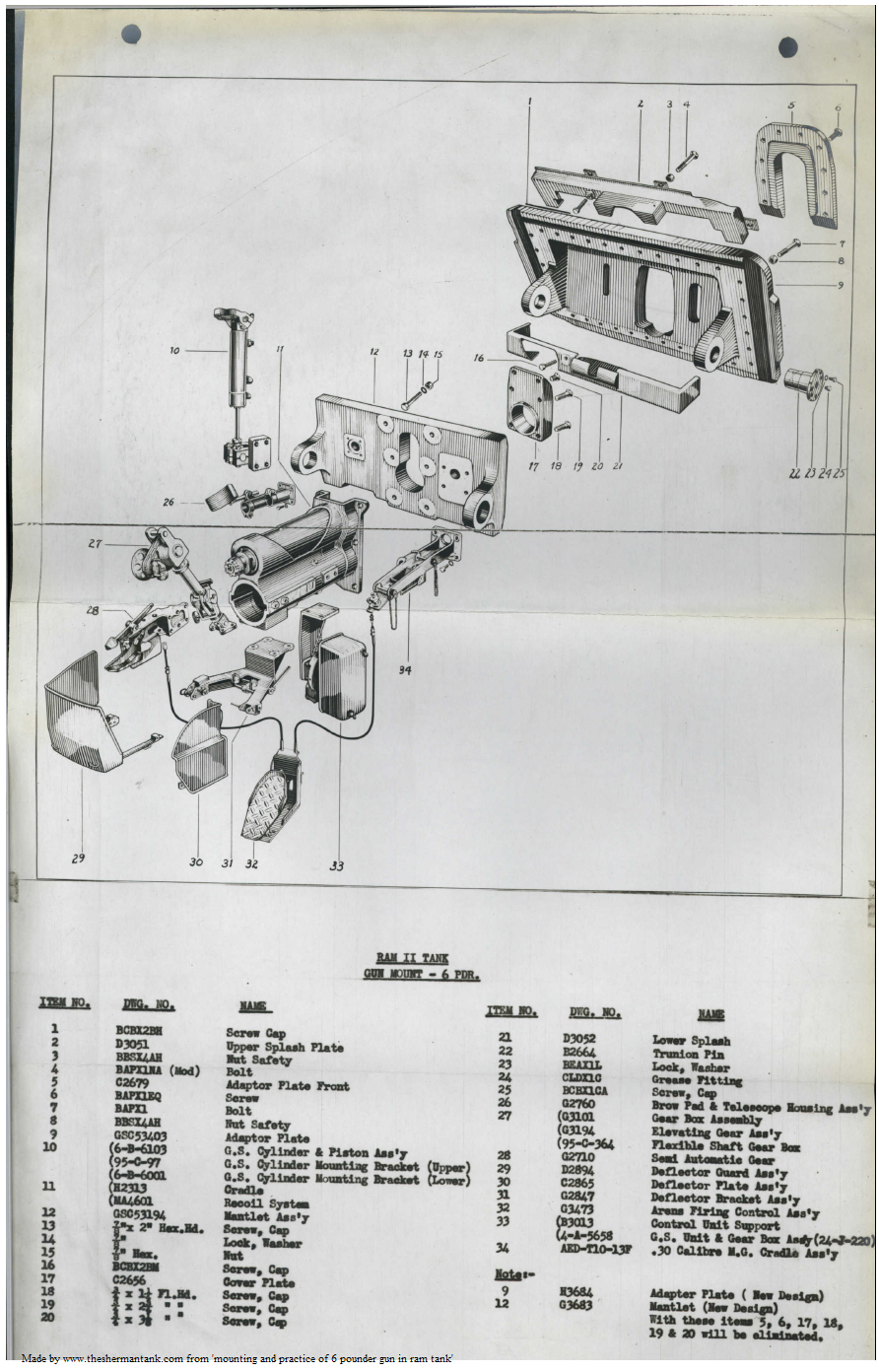 Sherman Tank The Site Page 2 Merkava Schematic More From Manual Mpi Of 6 Pounder Gun