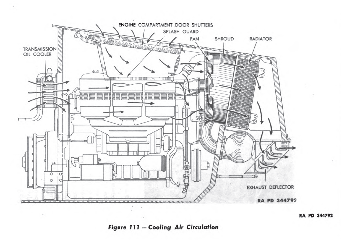 M4A2-radiator-install-late-M38B2.png