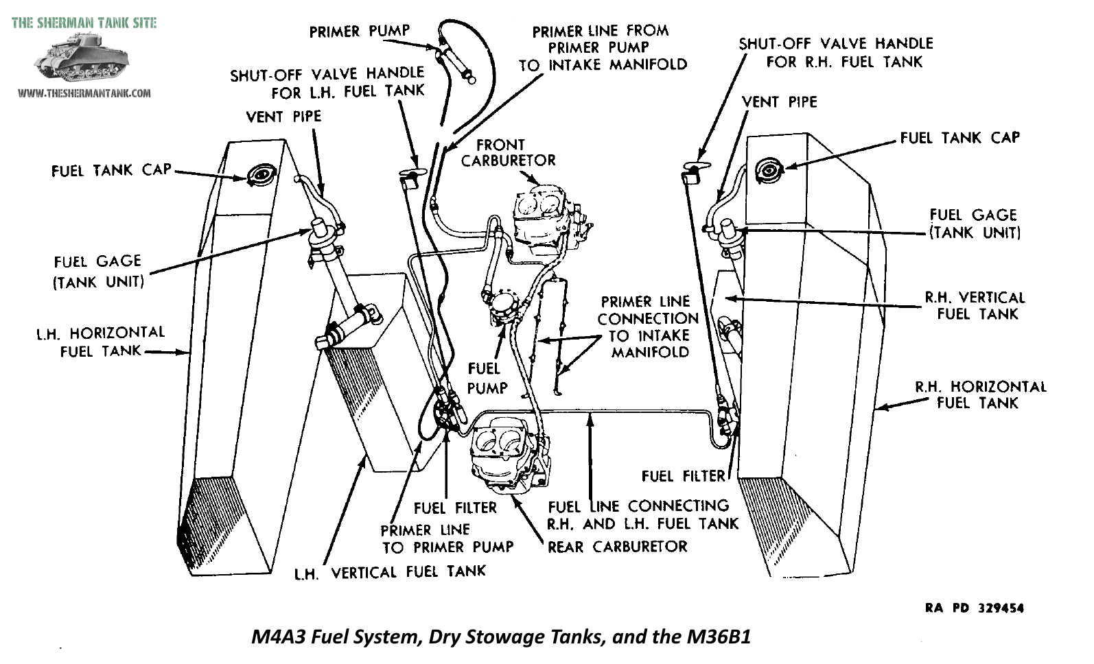 M4A3-dry-stowage-fuel-system-flat.png