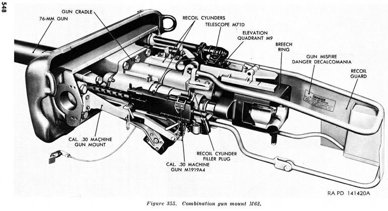 M1a1 M1a1c M1a2 Gun Page The Sherman Tank Site