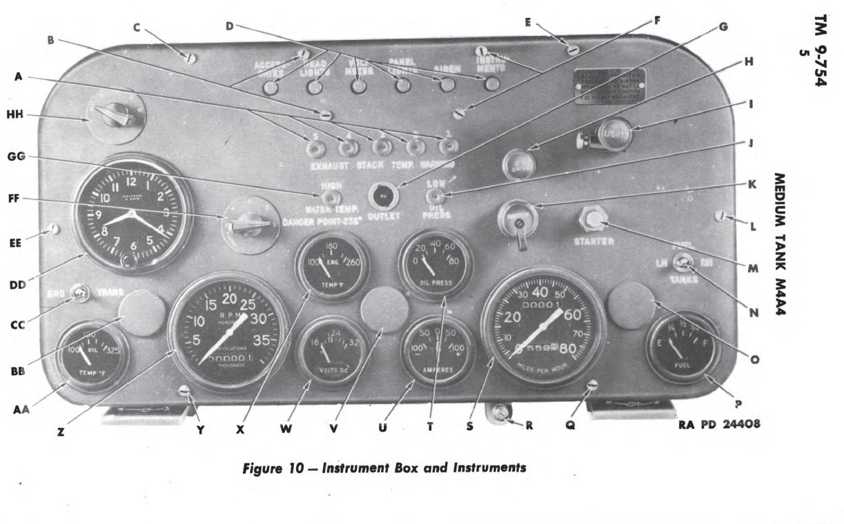 M4A4 instrament panel