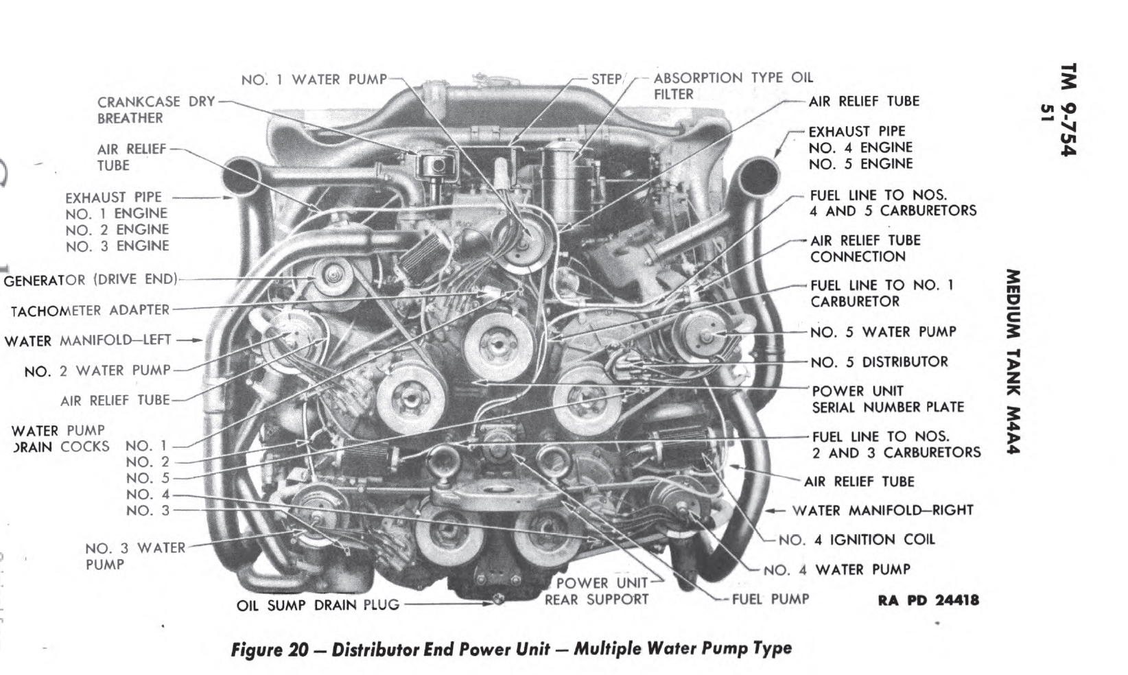 Engine Types For Tanks