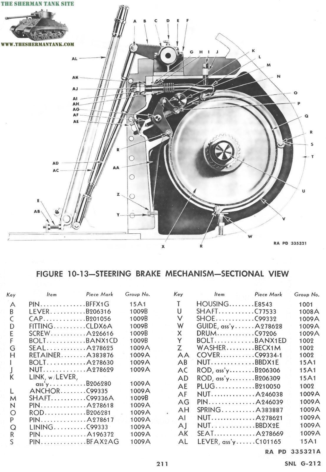 P211-ORD-9-G-212-STEERING-BRAKE-MECH-SEC
