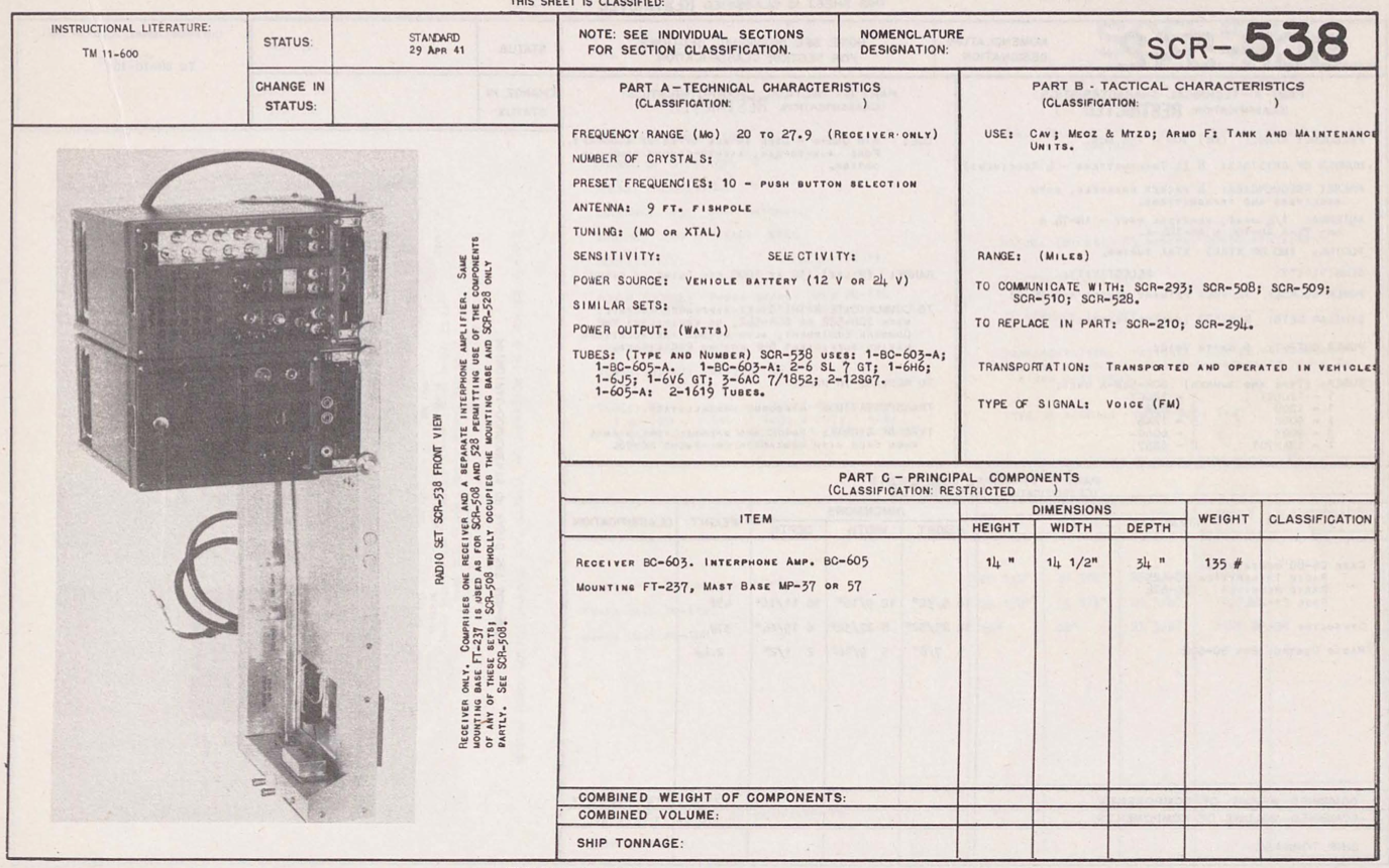 Data Sheet for SCR-538