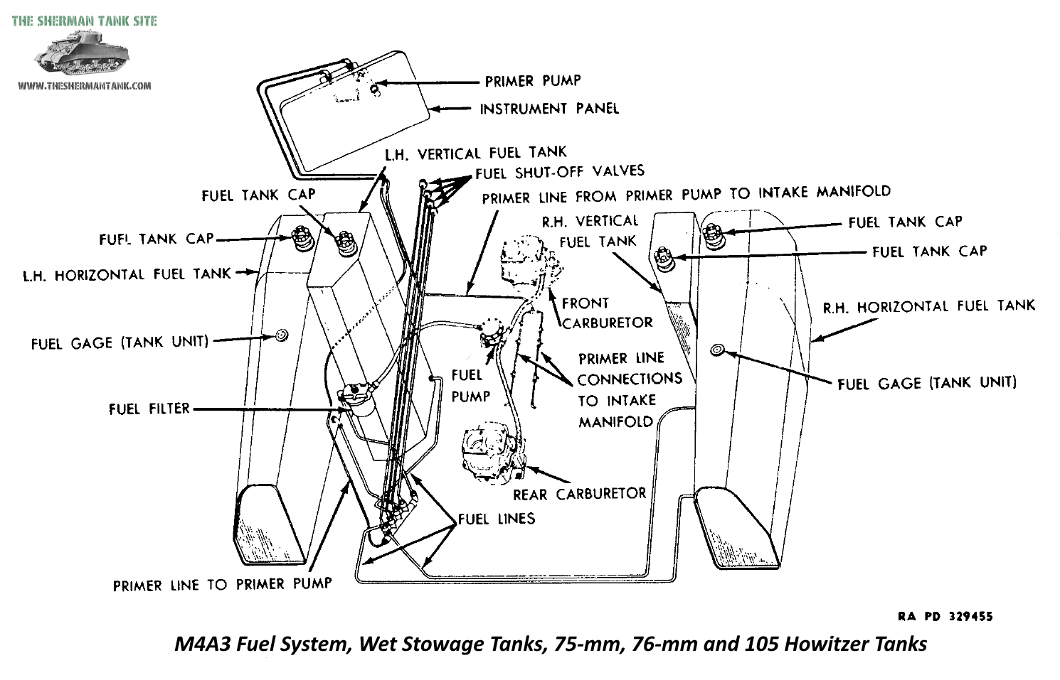 Wet-fuel-system-M4A3-flat.png