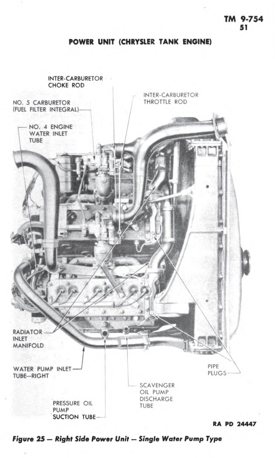 ford gaa the sherman tank site rh theshermantank com abrams tank engine diagram abrams tank engine diagram