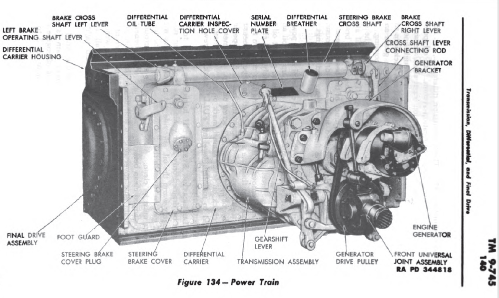 latemodeel powertrain diagram