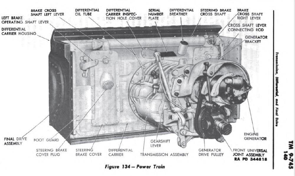 latemodeel powertrain diagram