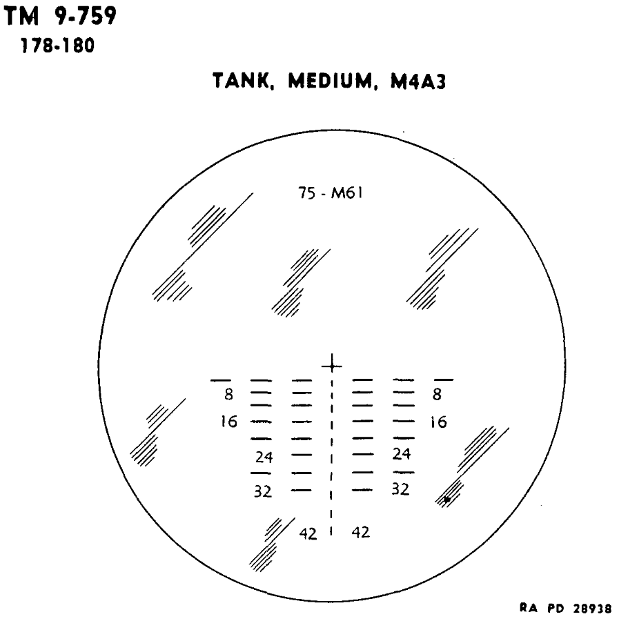 m4a3 75 m70f reticle