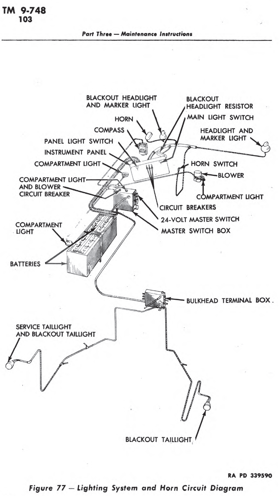 Interior Lighting The Sherman Tank Site 24 Volt Light Wiring Diagram M4a3 Hull