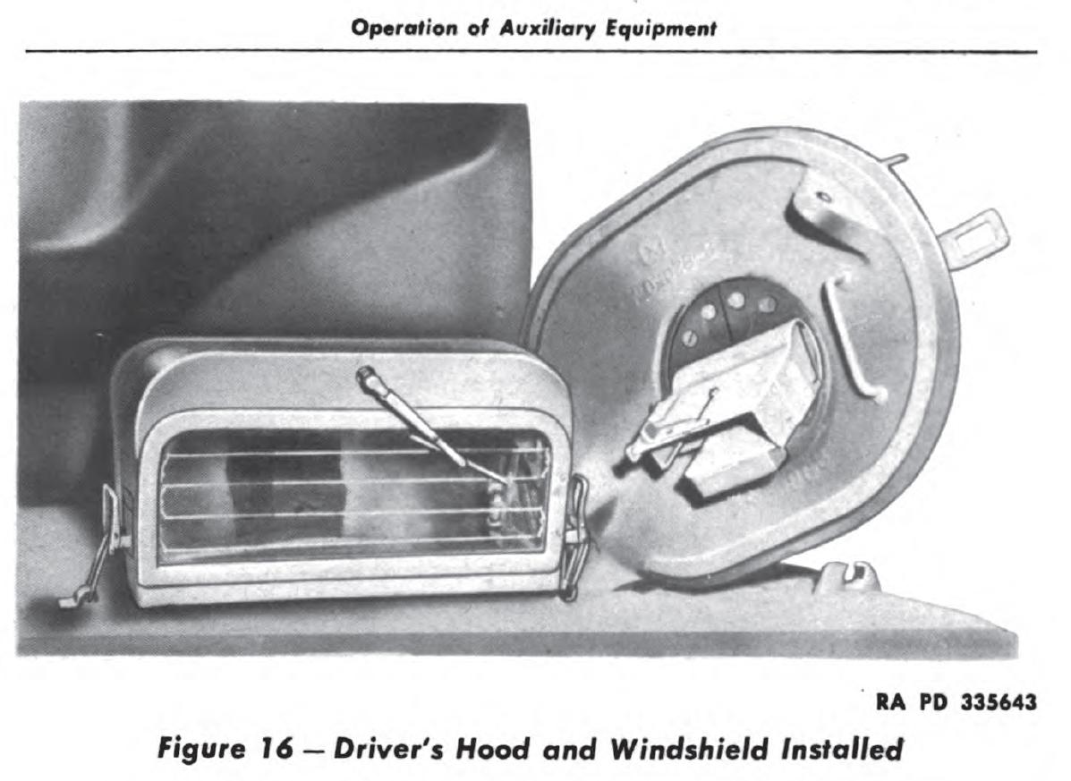 the drivers hood