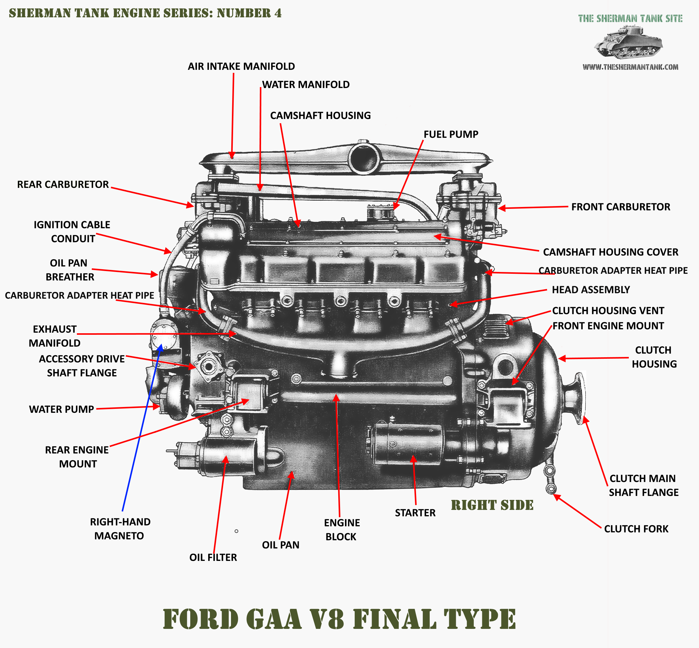 The Ford Gaa Data Page More Info And Technical Drawings Manual Tank Engine Diagram Army Would Produce Several Other Gas Powered Engines But None Really Shine Like This One Did In Sherman