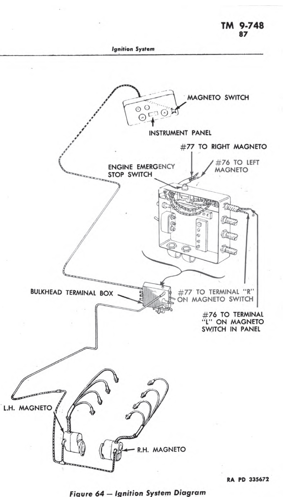 R975 The Sherman Tank Site Bendix Magneto Switch Wiring Diagram Gaa Ignition